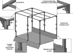 Изготовление и монтаж метало-каркасов на газель